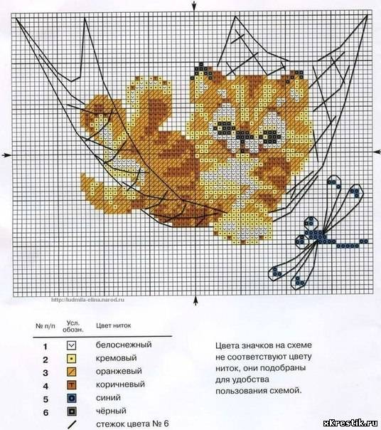 Котенок схема вышивки крестом скачать