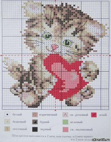 Котята бесплатные схемы вышивка