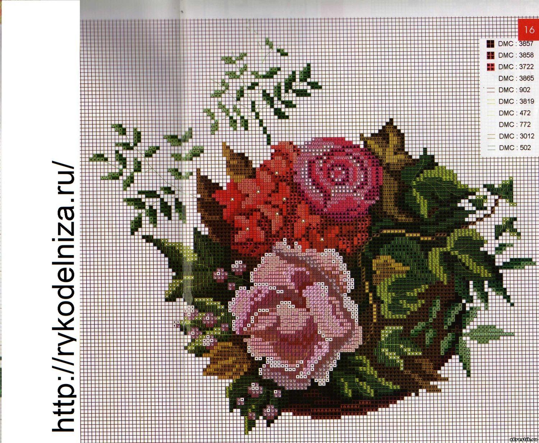 схема вышивки крестом цветы и фрукты